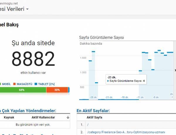 Ayda 1 Milyon Organik Kullanıcı Kanıtlı Seo Arama Motoru Optimizasyonu